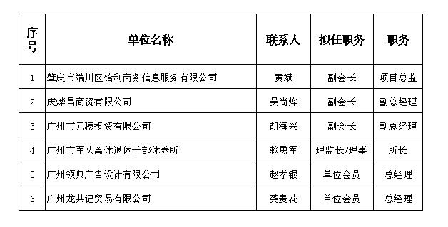 第一届第四次理事会通过新入会单位