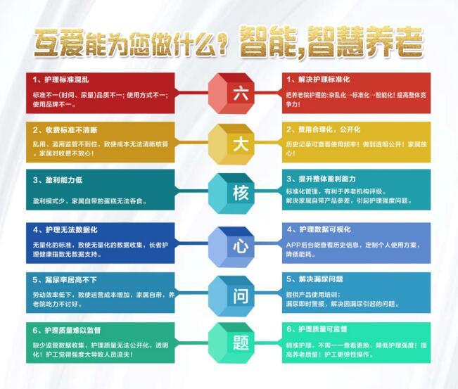 广东互爱健康产业科技有限公司 (副会长单位)